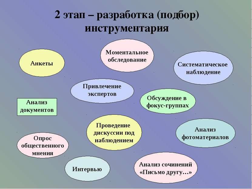 2 этап – разработка (подбор) инструментария Анкеты Проведение дискуссии под н...