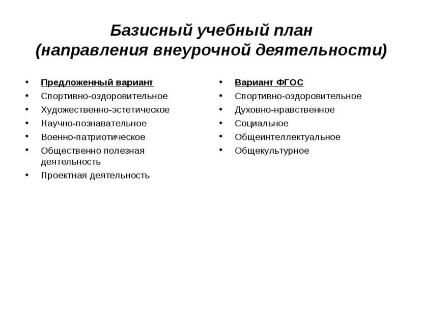 Базисный учебный план (направления внеурочной деятельности) Предложенный вари...