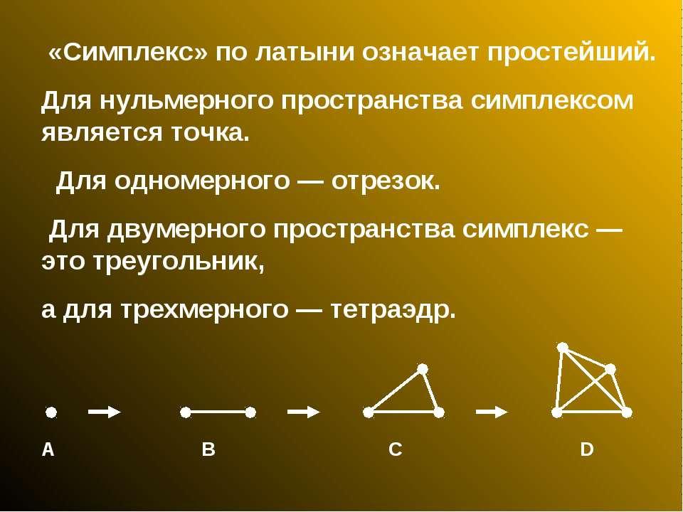 «Симплекс» по латыни означает простейший. Для нульмерного пространства симпле...