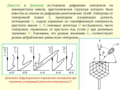 Дэвиссон и Джермер исследовали дифракцию электронов на монокристалле никеля, ...