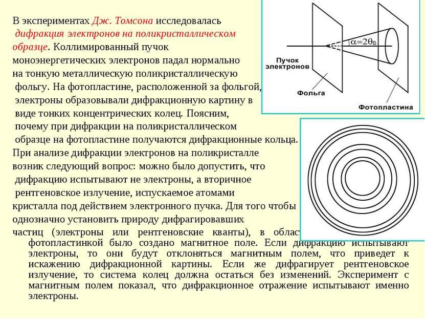 В экспериментах Дж. Томсона исследовалась дифракция электронов на поликристал...