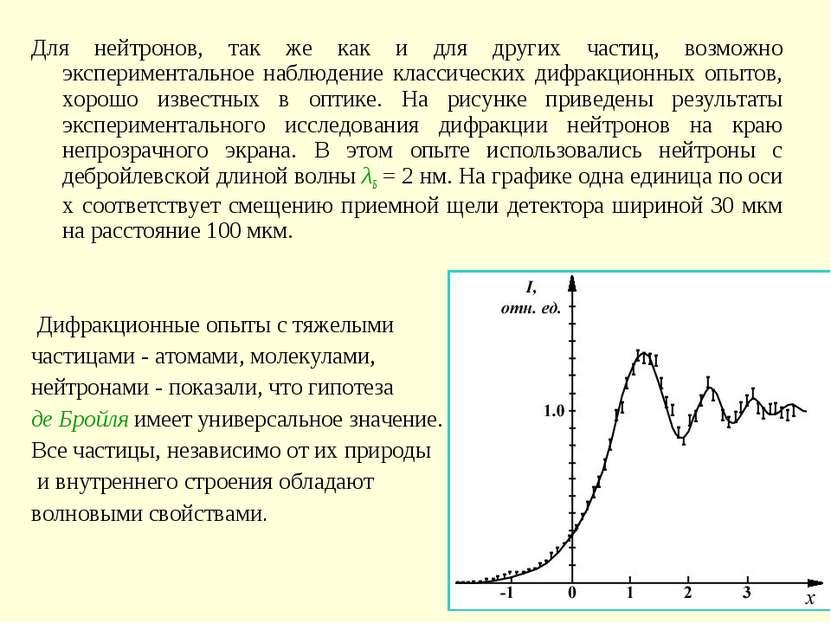 Для нейтронов, так же как и для других частиц, возможно экспериментальное наб...