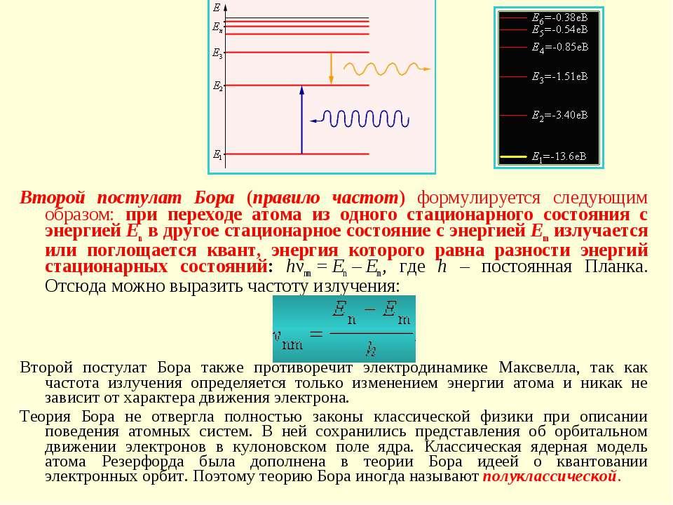 Второй постулат Бора (правило частот) формулируется следующим образом: при пе...