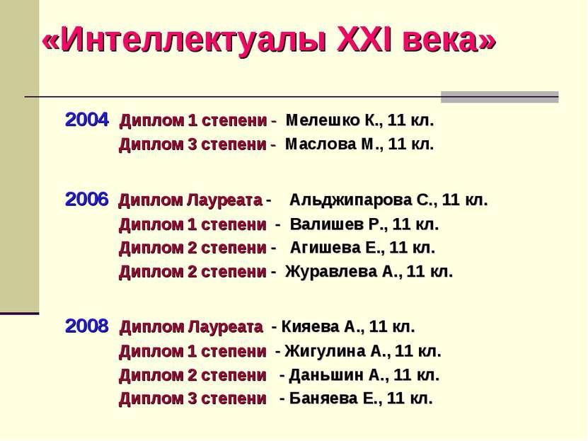 «Интеллектуалы XXI века» 2004 Диплом 1 степени - Мелешко К., 11 кл. Диплом 3 ...