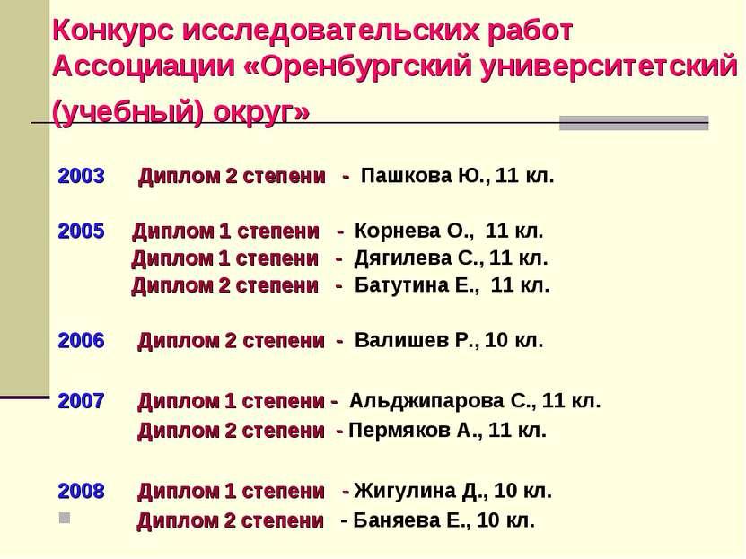 Конкурс исследовательских работ Ассоциации «Оренбургский университетский (уче...