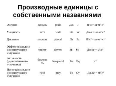 Производные единицы с собственными названиями Энергия джоуль joule Дж J Н·м =...
