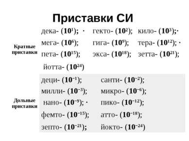 Приставки СИ Кратные приставки дека- (101); · гекто- (10²); кило- (10³);· ме...