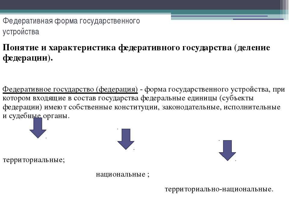 Федеративная форма государственного устройства Понятие и характеристика федер...