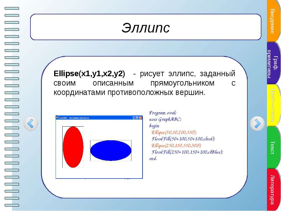 Эллипс Ellipse(x1,y1,x2,y2) - рисует эллипс, заданный своим описанным прямоуг...