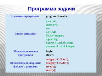 Программа задачи