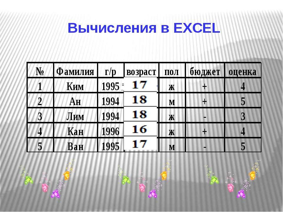 Вычисления в EXCEL
