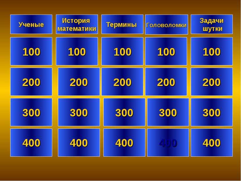 Ученые История математики Задачи шутки 100 100 100 100 200 200 200 200 300 30...