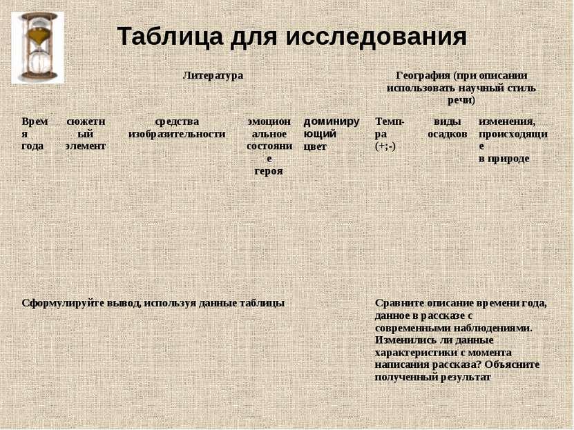 Таблица для исследования Литература География (при описании использовать науч...