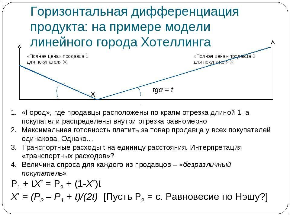 Горизонтальная дифференциация продукта: на примере модели линейного города Хо...