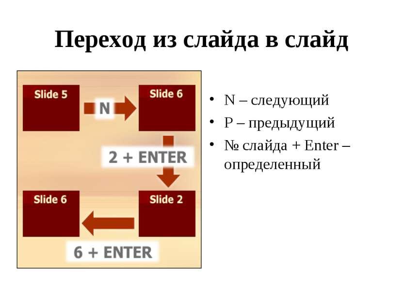 Переход из слайда в слайд N – следующий P – предыдущий № слайда + Enter – опр...