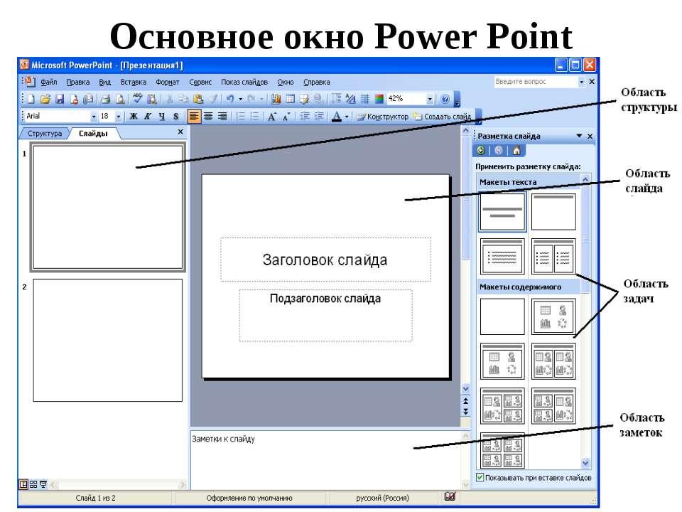 Основное окно Power Point