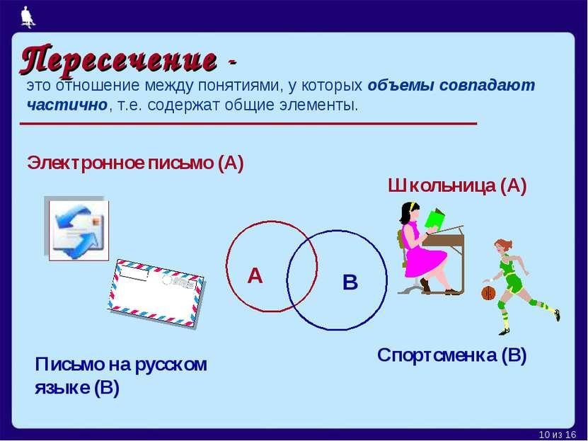 Пересечение - это отношение между понятиями, у которых объемы совпадают части...