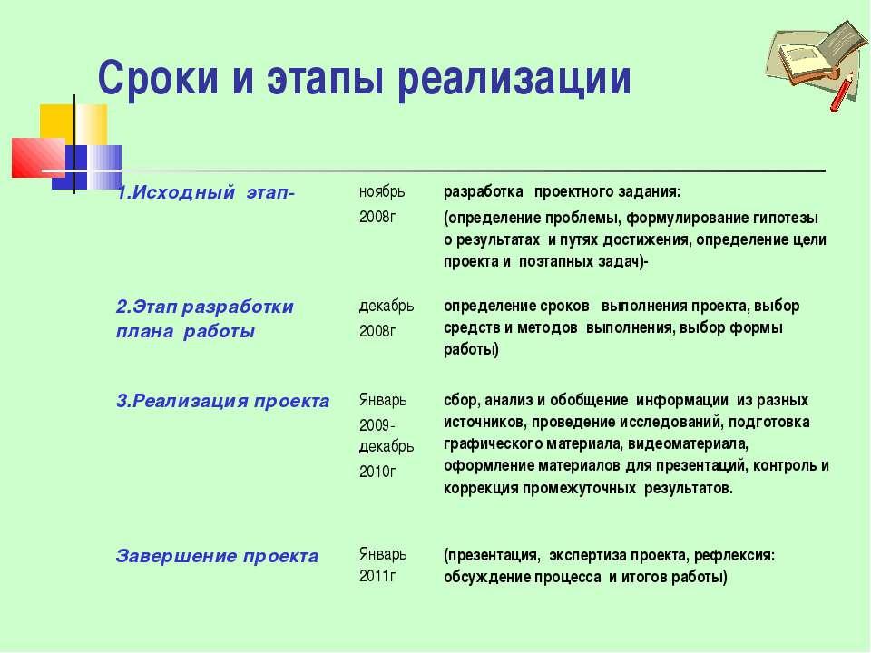 Сроки и этапы реализации 1.Исходный этап- ноябрь 2008г разработка проектного ...