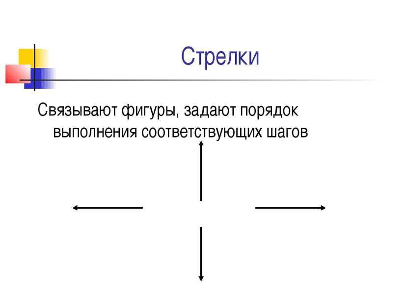Стрелки Связывают фигуры, задают порядок выполнения соответствующих шагов