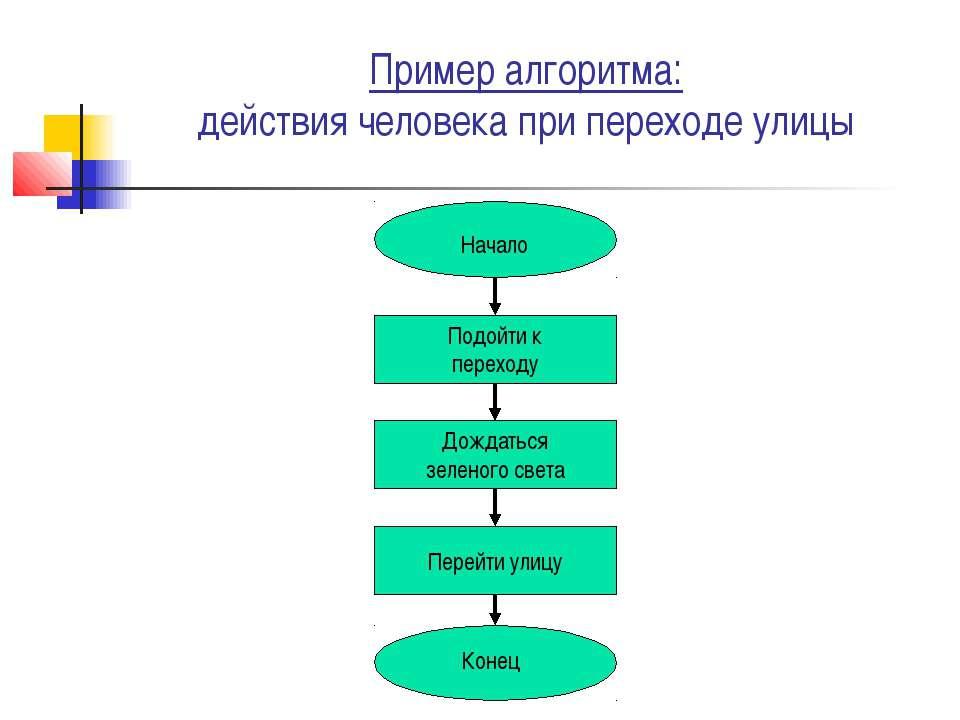Пример алгоритма: действия человека при переходе улицы