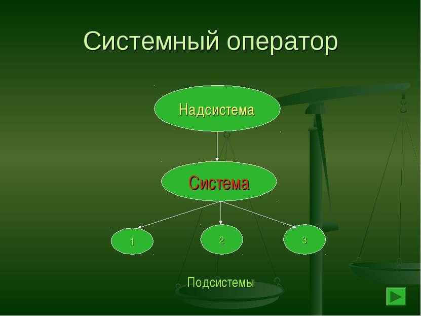 Системный оператор Система 1 2 3 Надсистема Подсистемы