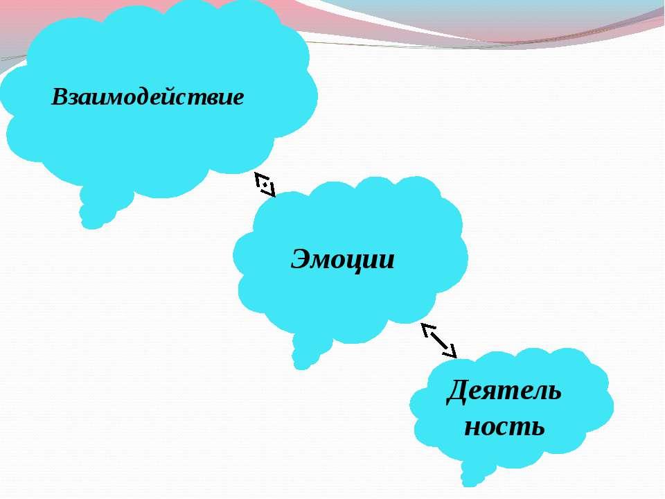 Взаимодействие Эмоции Деятельность