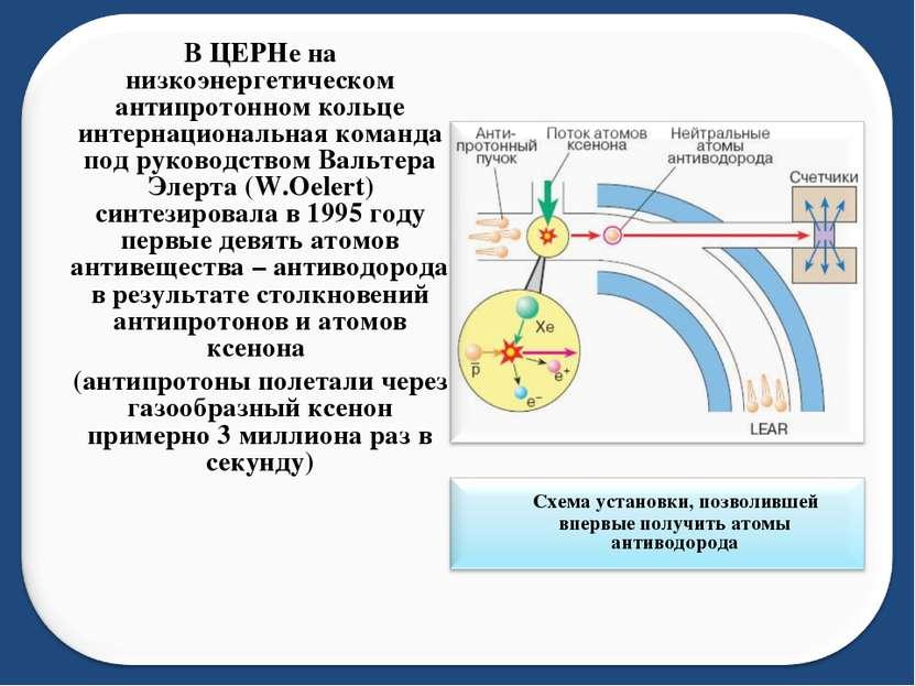 В ЦЕРНе на низкоэнергетическом антипротонном кольце интернациональная команда...