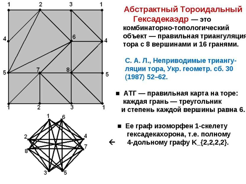 Абстрактный Тороидальный Гексадекаэдр — это комбинаторно-топологический объек...