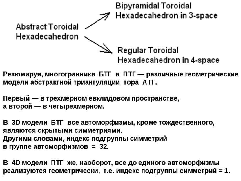 Резюмируя, многогранники БТГ и ПТГ — различные геометрические модели абстракт...