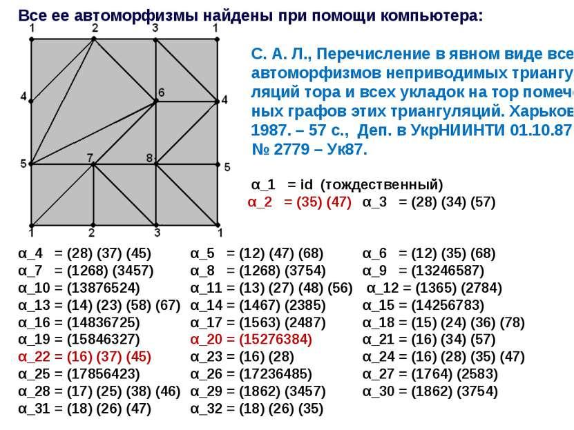 Все ее автоморфизмы найдены при помощи компьютера: С. А. Л., Перечисление в я...