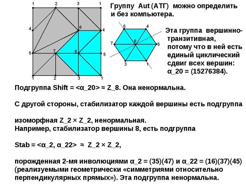 Группу Aut (АТГ) можно определить и без компьютера. Эта группа вершинно- тран...