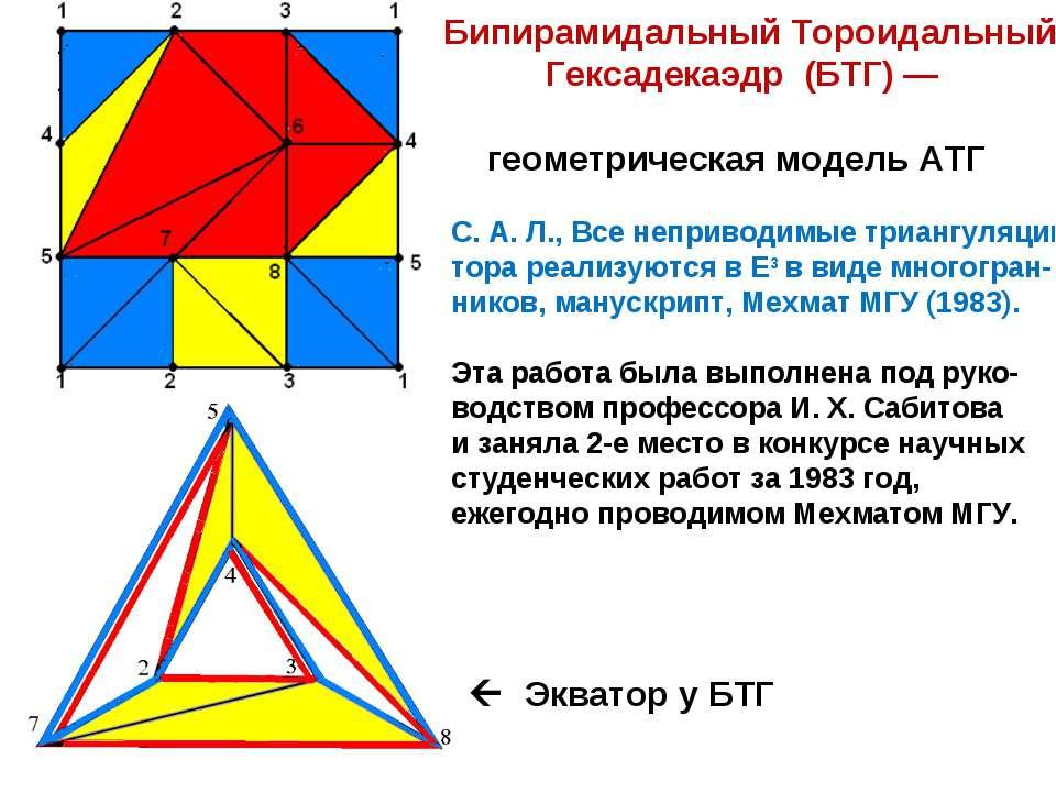 Бипирамидальный Тороидальный Гексадекаэдр (БТГ) — геометрическая модель АТГ С...