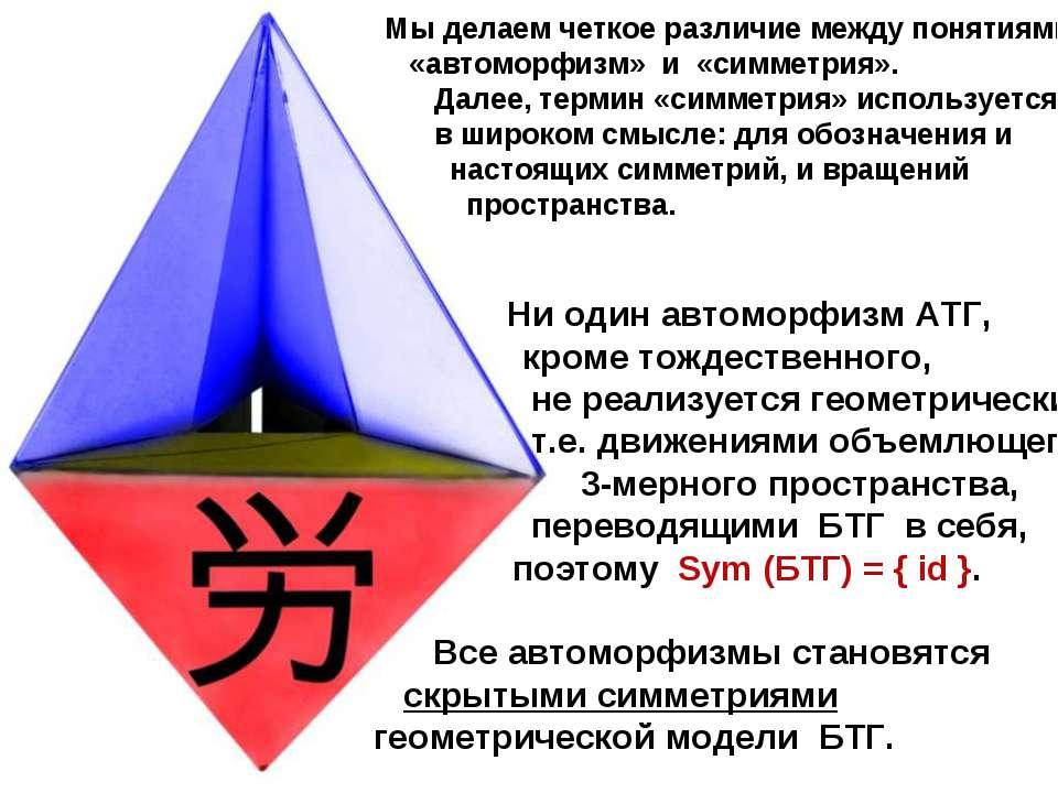 Мы делаем четкое различие между понятиями «автоморфизм» и «симметрия». Далее,...