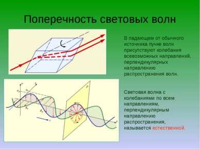 Поперечность световых волн В падающем от обычного источника пучке волн присут...