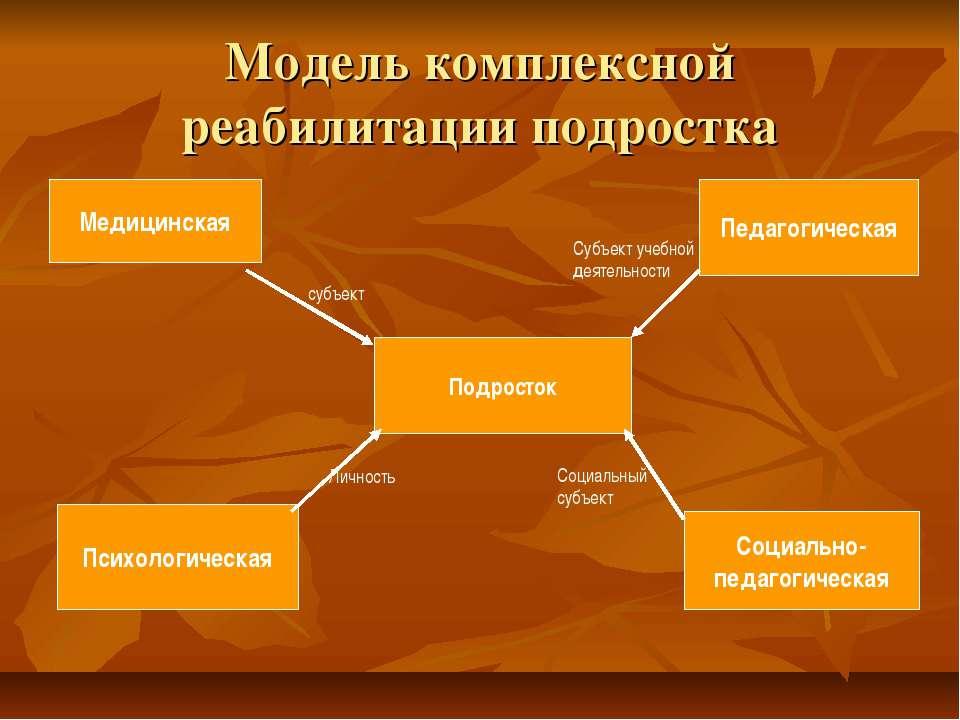 Модель комплексной реабилитации подростка Медицинская Педагогическая Социальн...