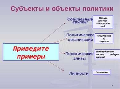 * Субъекты и объекты политики Социальные группы Политические организации Поли...