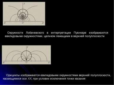 Окружности Лобачевского в интерпретации Пуанкаре изображаются евклидовыми окр...