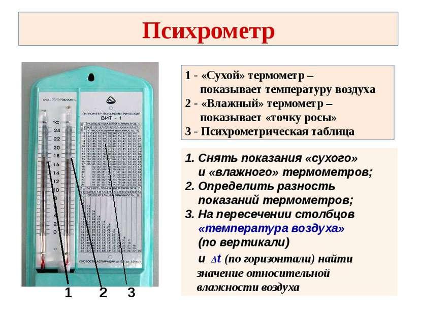 Психрометр 1 2 3 1 - «Сухой» термометр – показывает температуру воздуха 2 - «...
