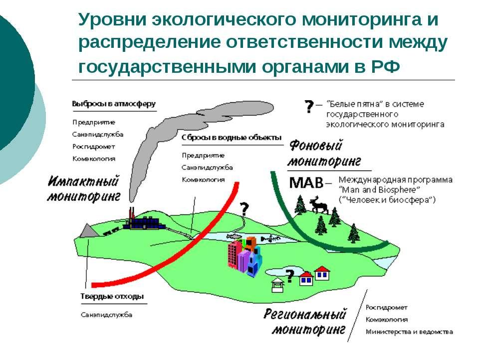 Уровни экологического мониторинга и распределение ответственности между госуд...