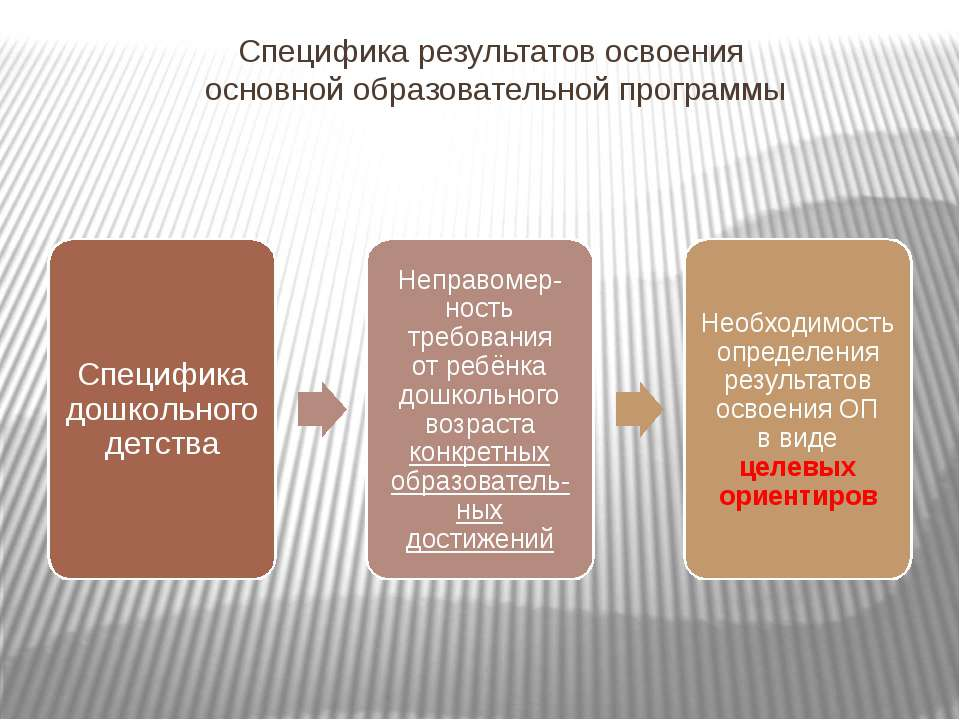 Специфика результатов освоения основной образовательной программы Специфика д...
