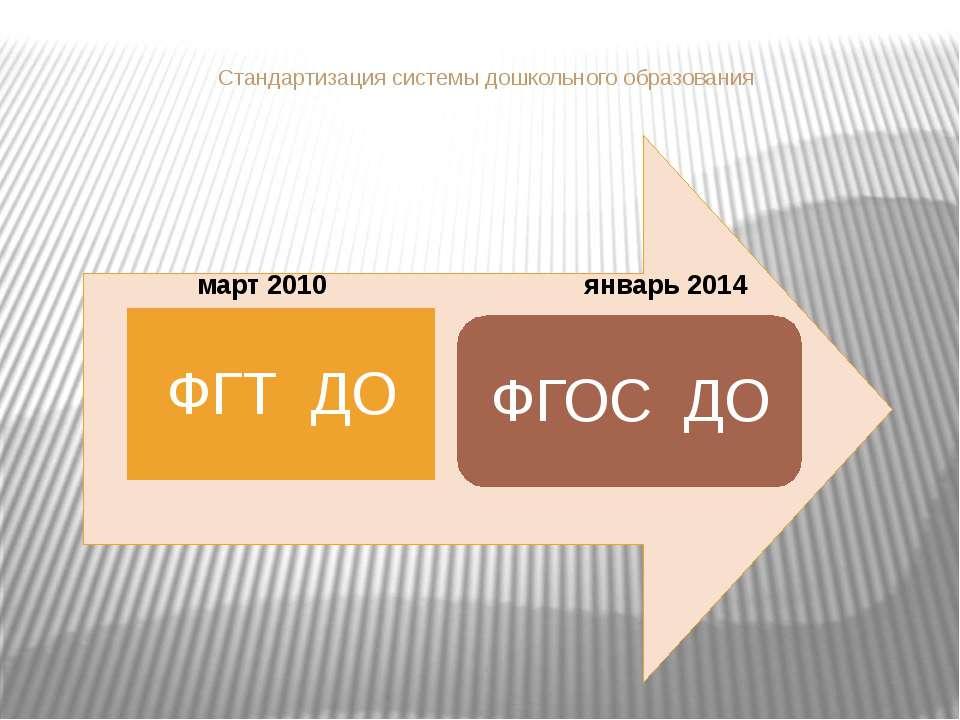 Стандартизация системы дошкольного образования ФГТ ДО ФГОС ДО март 2010 январ...