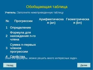 Назад Далее Обобщающая таблица Учитель: Заполните нижеприведенную таблицу Зна...