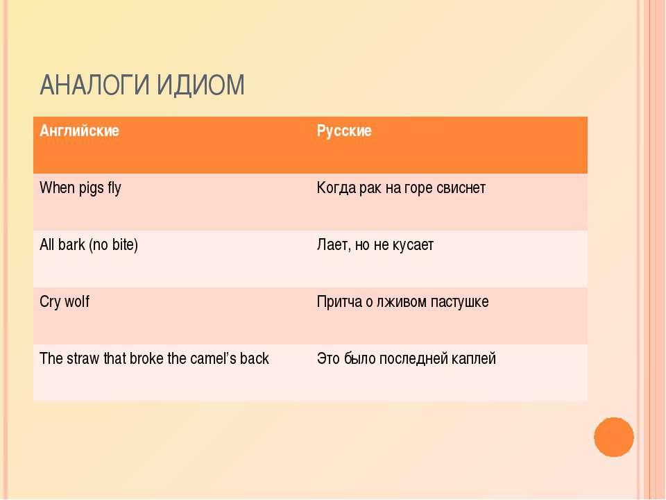 АНАЛОГИ ИДИОМ Английские Русские When pigs fly Когда рак на горе свиснет All ...