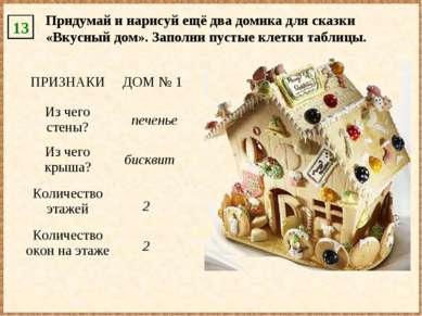 13 2 2 печенье бисквит Придумай и нарисуй ещё два домика для сказки «Вкусный ...