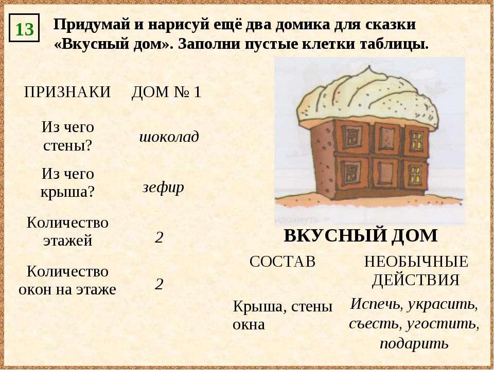 13 Придумай и нарисуй ещё два домика для сказки «Вкусный дом». Заполни пустые...