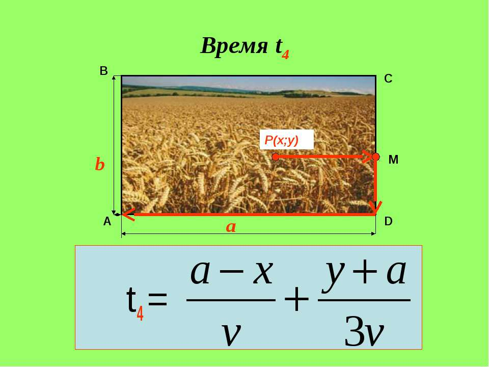 Время t4 t4 = A B C D P(x;y) M b a