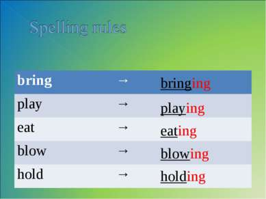 bringing playing eating blowing holding bring → play → eat → blow → hold →