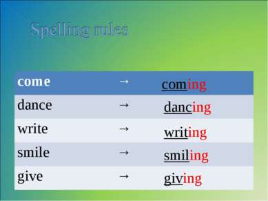 coming dancing writing smiling giving come → dance → write → smile → give →
