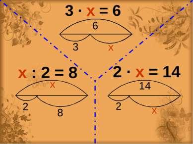 3 ∙ x = 6 x : 2 = 8 2 ∙ x = 14