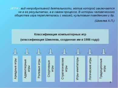 Классификация компьютерных игр (классификация Шмелева, созданная им в 1988 го...